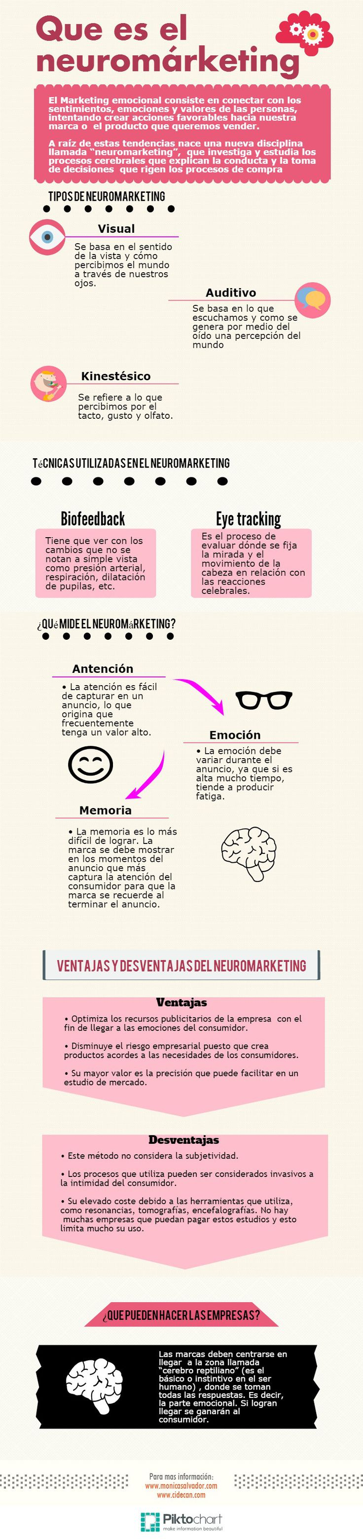 Qué es el Neuromarketing #infografia #infographic #psychology #marketing
