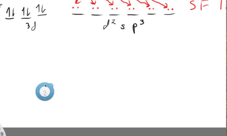 Crystal Field Theory and Valence Bond theory of a complex ion