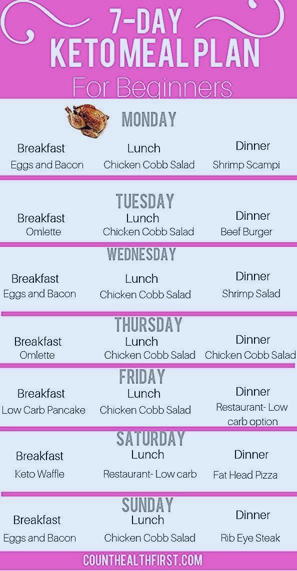 Simple Keto Diet Meal Plan