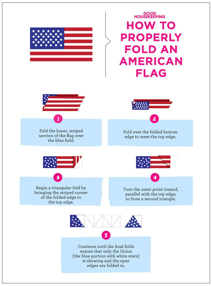 proper way to fold a flag