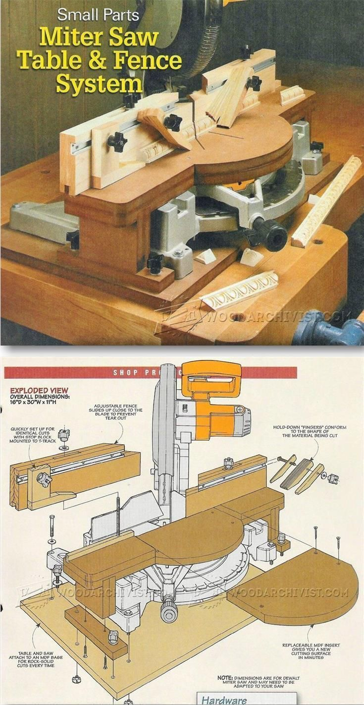 Miter Saw I Cannot Find This On Wood Archivist Or Shop Notes Arghhhh Used Woodworking Tools Miter Saw Woodworking Equipment