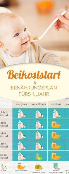 Beikostplan zum Ausdrucken: So stellst du dein Kind sanft von Milch auf Brei um