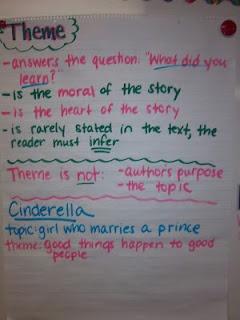 Great way to teach theme
