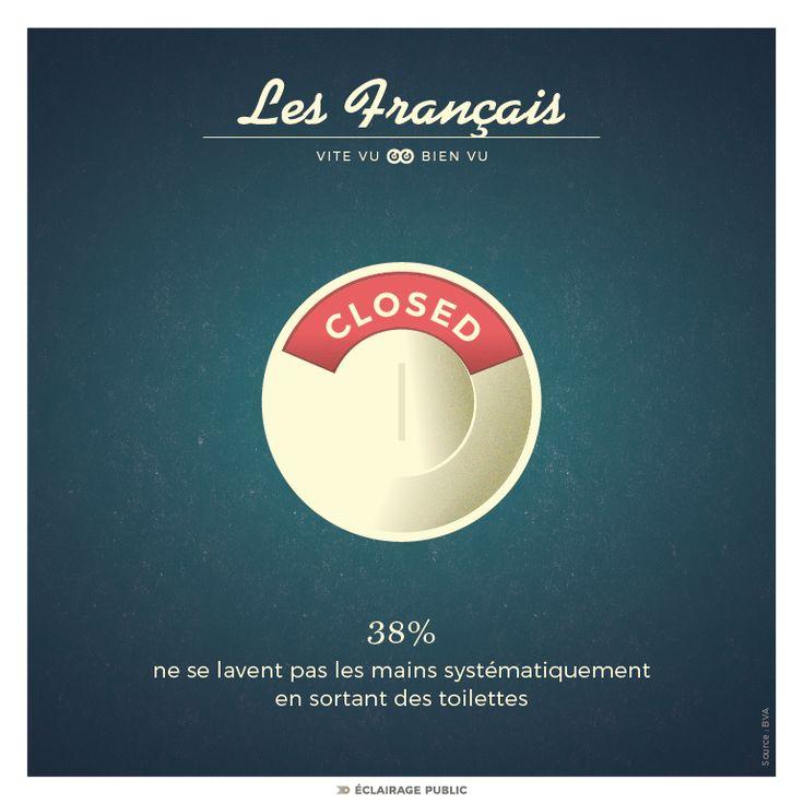 VITE VU BIEN VU › Les Français qui ne se lavent pas les mains en sortant des toilettes