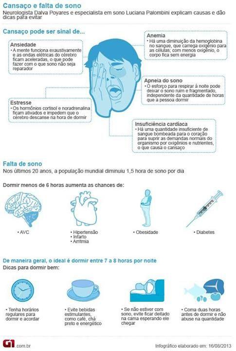 http://g1.globo.com/bemestar/noticia/2013/08/cansaco-pode-ser-sinal-de-estresse-anemia-apneia-do-sono-e-ansiedade.html