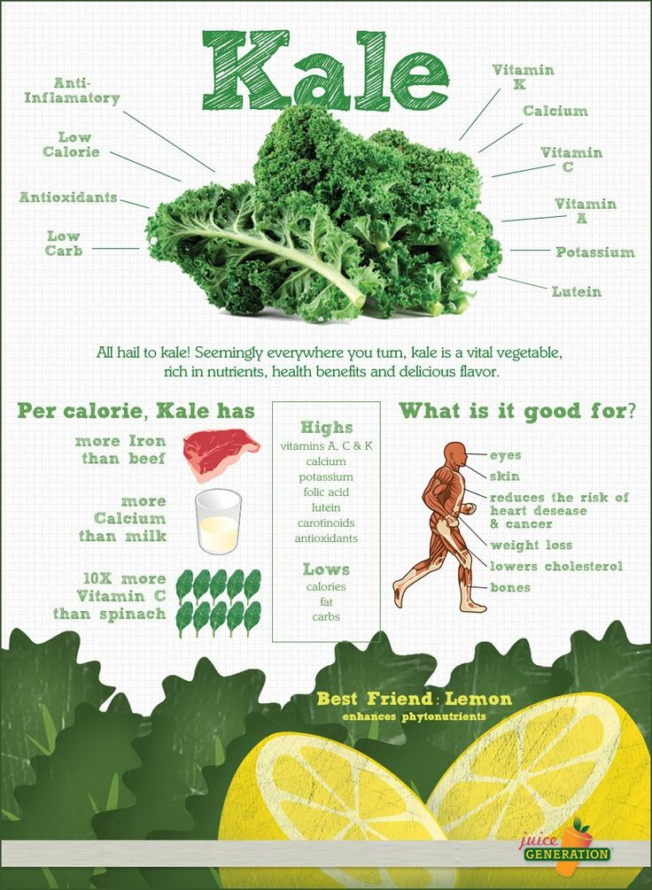 Benefits of Kale:  Good for your eyes, skin, reduces the risk of heart disease and cancer, aids weight loss, lowers cholesterol and good for your bones.  Low in calories, fat & carbs.  High in antioxidants and wonderful anti-inflamatory!