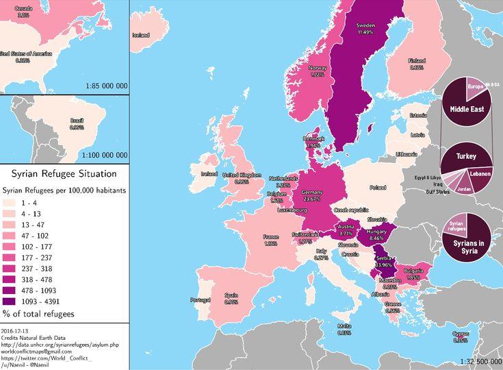 Dispersion of Syrian refugees in Europe. V2