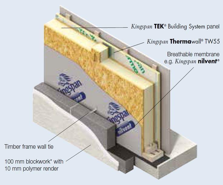 option 1 render kingspan tek building system walls. Black Bedroom Furniture Sets. Home Design Ideas