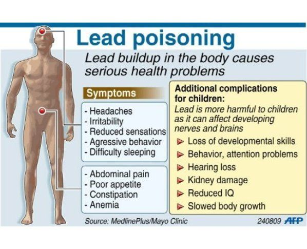 Lead Poisoning has serious consequences for your health!
