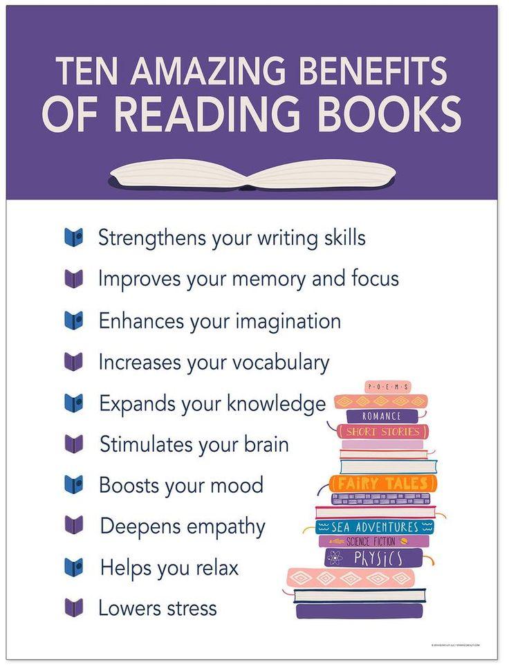 Ten Amazing Benefits Of Reading Books Fine Art Print Multiple Etsy In 2021 Writing Skills Reading Habits Reading Benefits