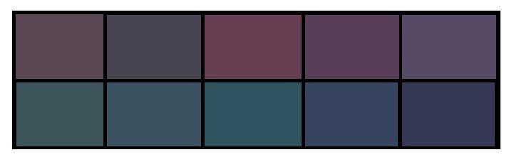 Темные цвета для мягкого лета. Подходят для торжественных и вечерних мероприятий, как акценты, в повседневной и деловой одежде и в аксессуарах. Сумки хороши в таких цветах -  они выглядят дорого и стильно о_О