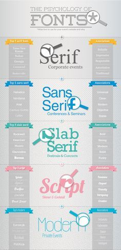Psychology+of+Fonts.png (333×688) Source?  I got it from Google+ but no link was provided.
