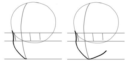 Drawing anime heads in three quarter view