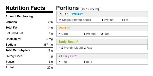 Vanilla Almond Shakeology nutrition information and meal plan portions