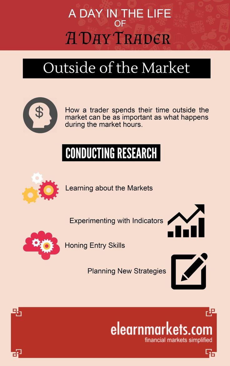 A Day in the life of a #stockmarket #daytrader (series 6)   To learn more, visit : www.elearnmarkets.com