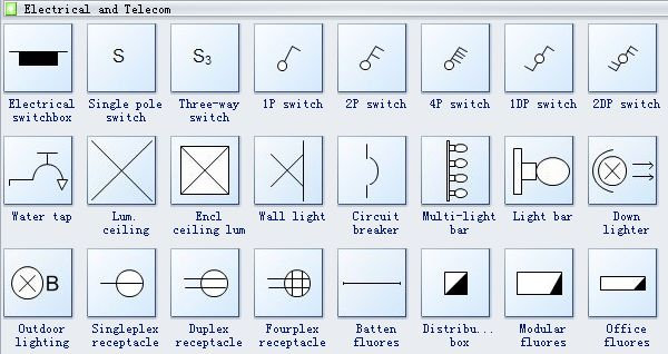 Electrical and Telecom Plan Symbols