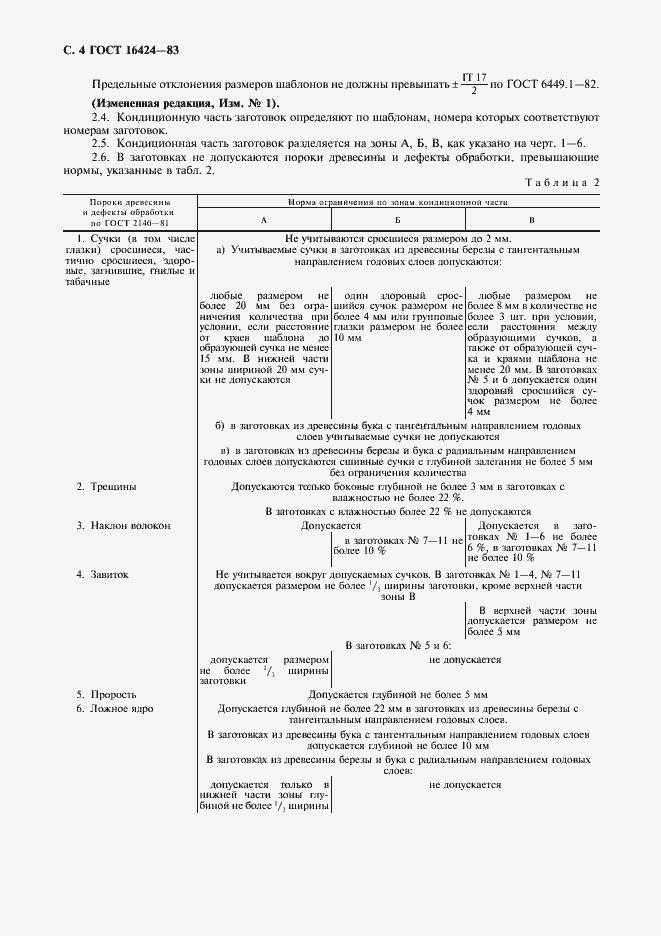 ГОСТ 16424-83. Страница 5