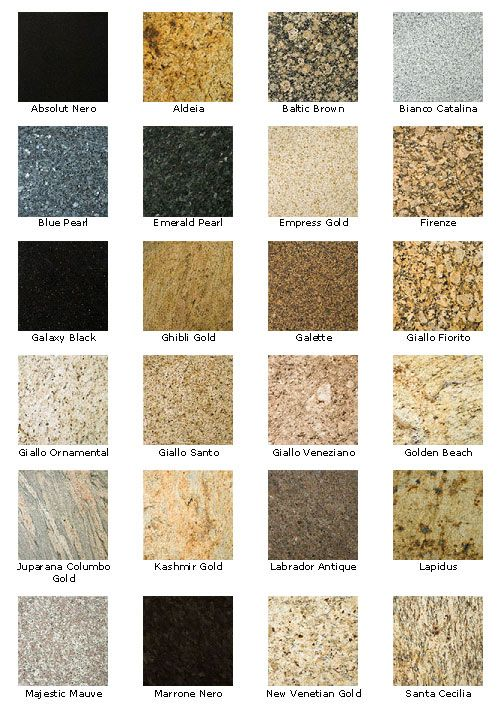 Finest Types Of Granite Countertops Colors With Types Of Countertop Edges