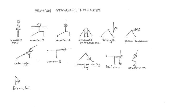 """""""kid like"""" drawing for  yoga postures"""