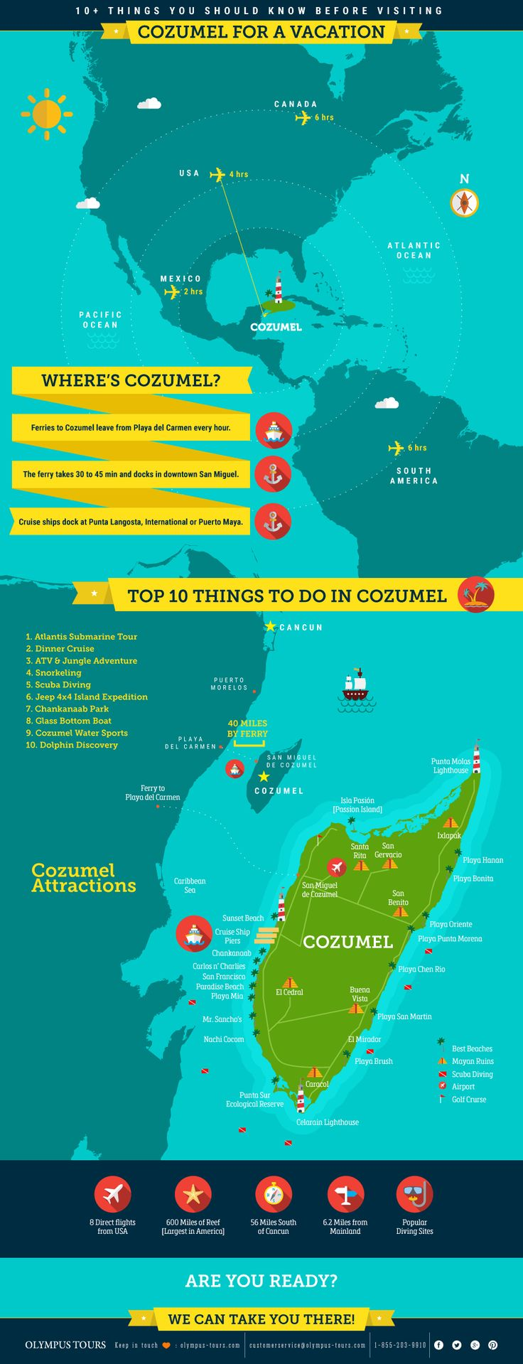 You could argue that Cozumel is a great vacation destination for any number of reasons. From its convenient proximity, amazing beaches, excellent scuba diving, calming atmosphere or any number of other reasons this Mexican island is definitely worthy of your consideration. There's very little wrong with a tropical island for your next vacation. #infographic
