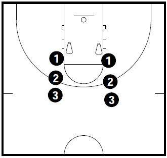 4 Stephen Curry Basketball Workout Drills |