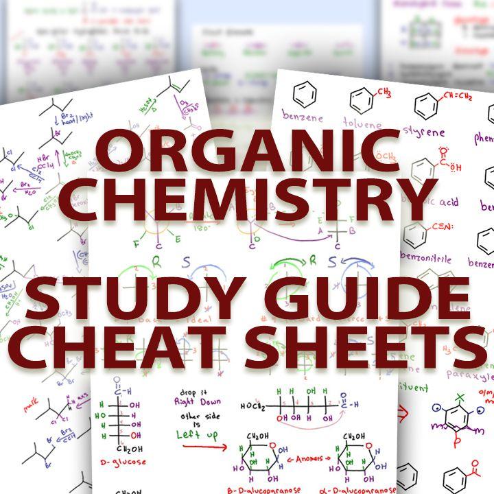 Retrosynthesis Organic Chemistry Tutorial -