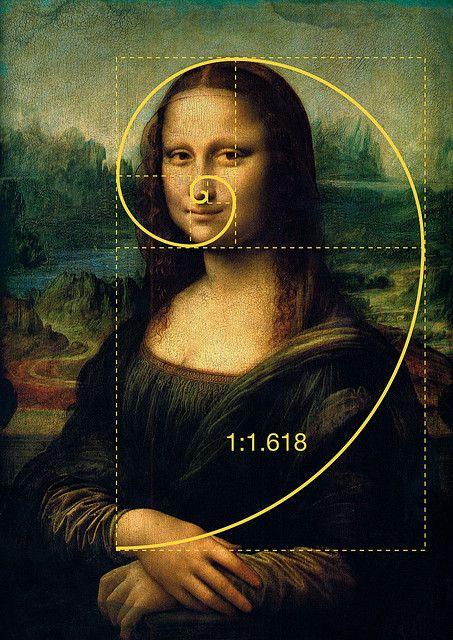 """1503. Leonardo da Vinci. """"La Gioconda"""" """"Mona Lisa"""". In his works often phi relationship (=Golden Ratio 1:1.618), also found in nature.   Sfumato = gedoezelde vaagheid in de trekken.  Daardoor en door het droomlandschap een mysterieuze sfeer.  Door de gedoezelde ogen is de glimlach ook vatbaar voor meer interpretaties.  Zou het portret zijn van de eega van Francesco di Zanobi del Giocondo."""