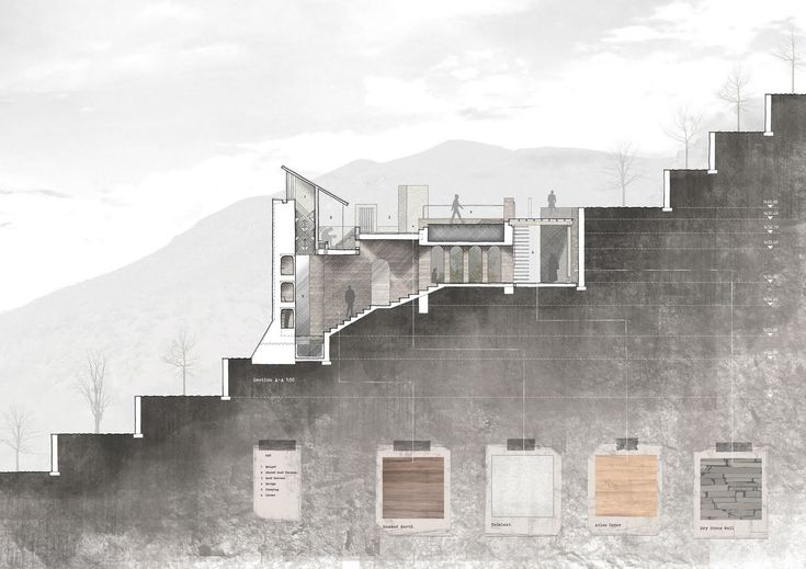 architectural drawing - section + material palette