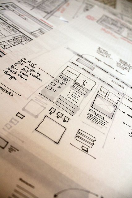 Sketched Wireframe | Flickr - Photo Sharing!