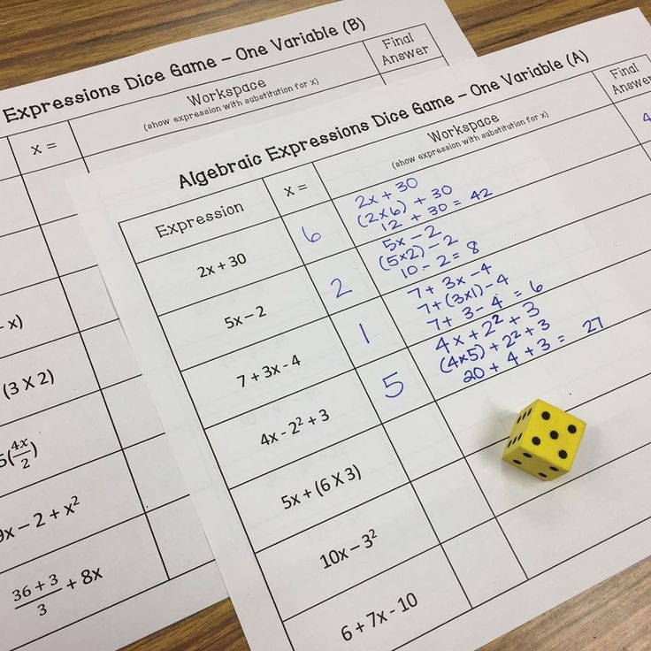 Pin by Shannon Madeline on 6th Grade Math Algebraic
