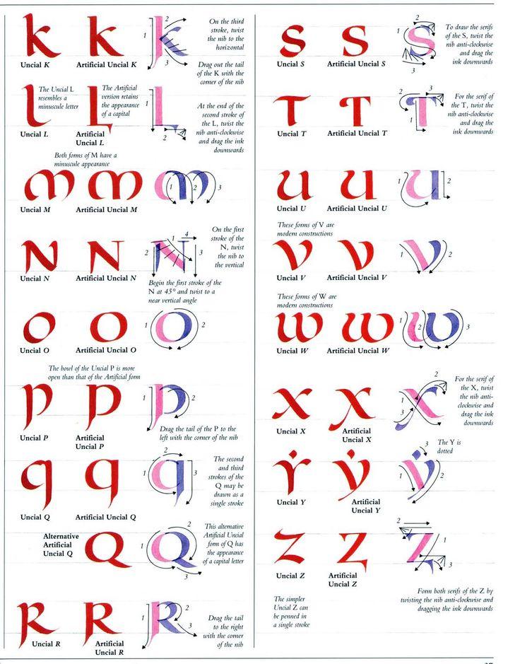 caligrafia, arte y diseño: El alfabeto uncial