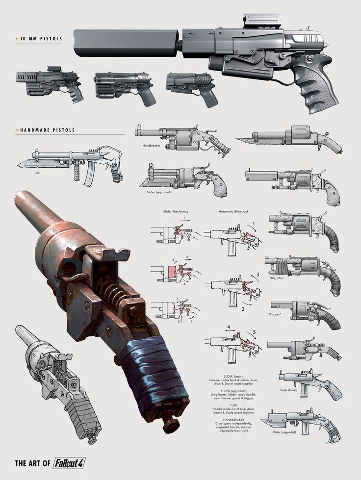 Пин от пользователя Dzimmu Tenno на доске Оружие Fallout