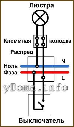 Электрическая схема подключения люстры