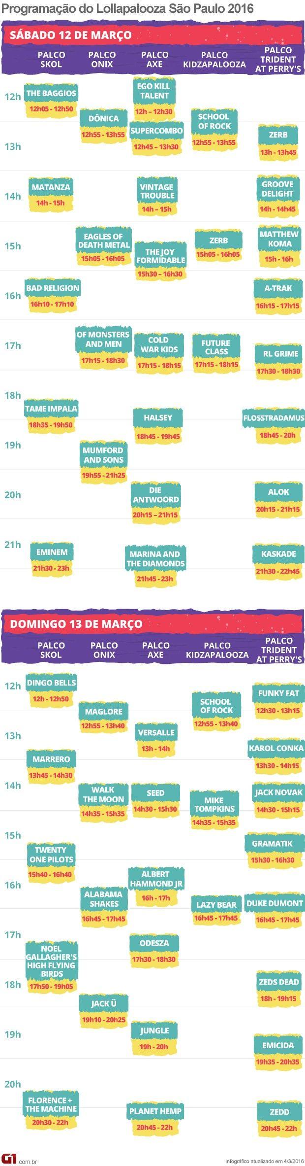 Lollapalooza anuncia horários e palcos dos shows; veja programação http://glo.bo/1p2NCjc #G1 #festivais #Lollapalooza #música #lolla