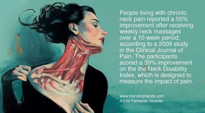 Timing is key to massage's benefit for neck pain:   http://fitness.mercola.com/sites/fitness/archive/2014/03/28/massage-therapy-neck-pain.aspx