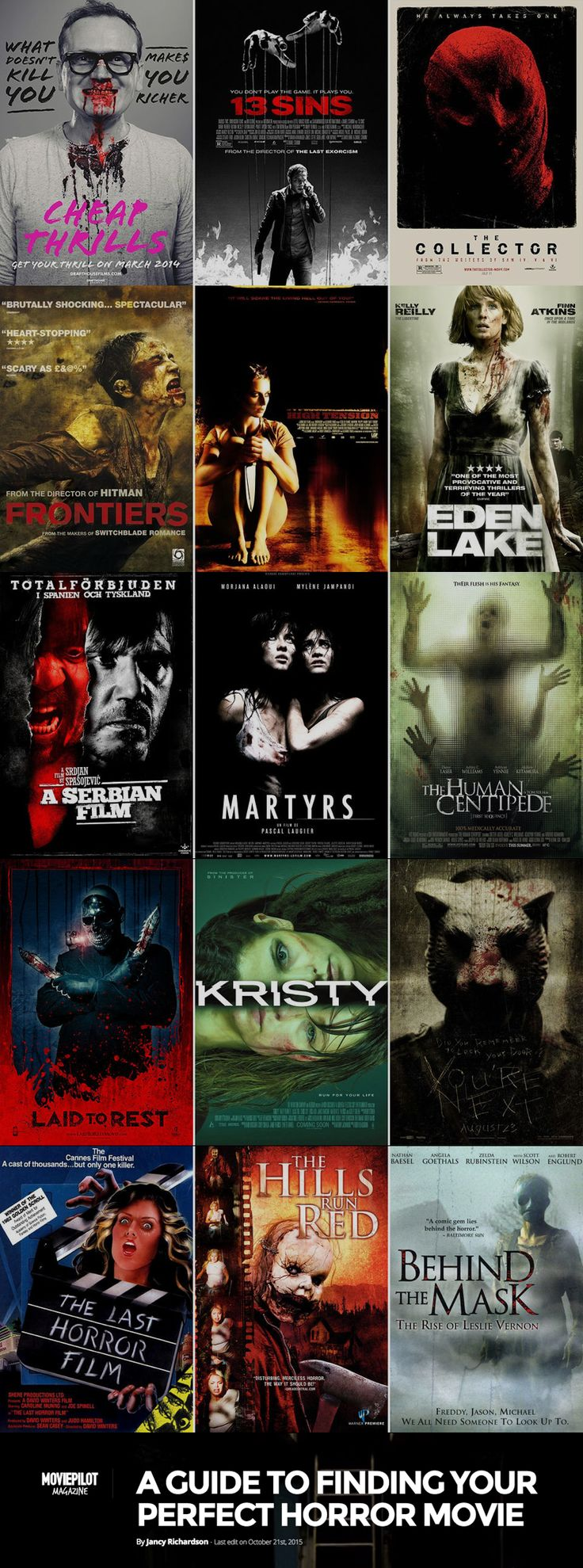 A Guide to Finding Your Perfect Horror Movie