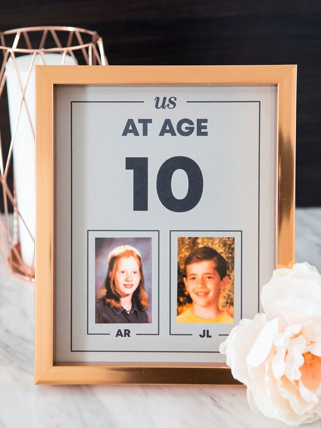 These Diy Us At Age Photo Table Numbers Are The Absolute Best