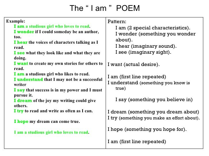 25+ best ideas about I am poem on Pinterest | I am 4, 5th grade ...