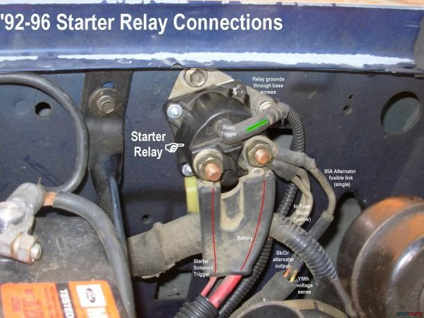 Ford F150 Starter Solenoid Wiring Diagram Wiring Diagram Ford F150 F150