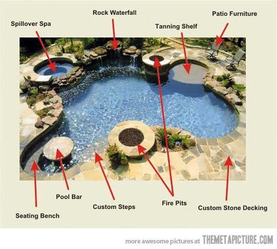 Why can't I have this pool?