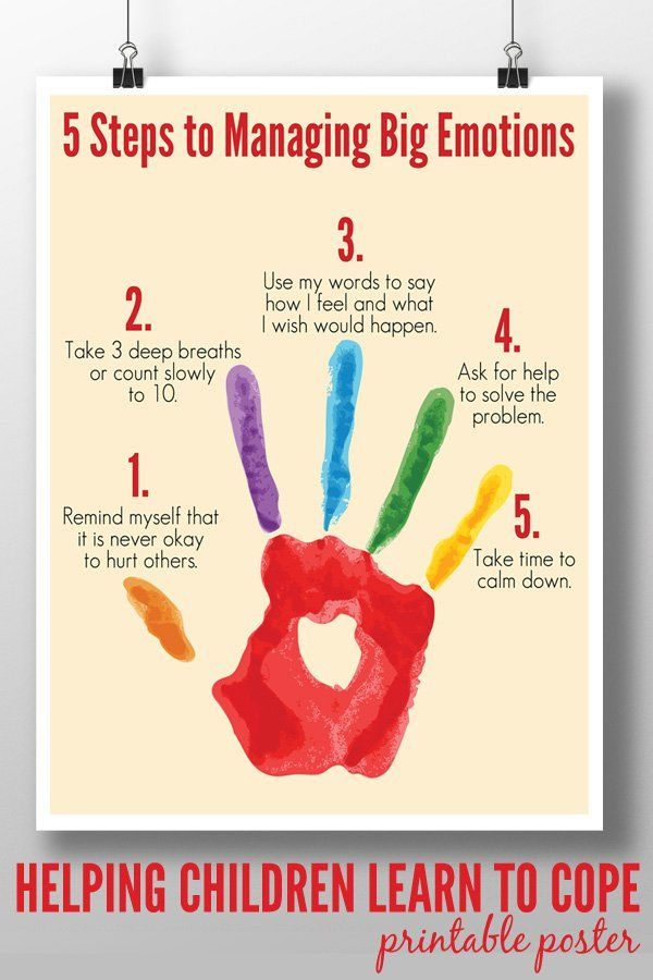 5 Steps to Managing Big Emotions Printable Poster