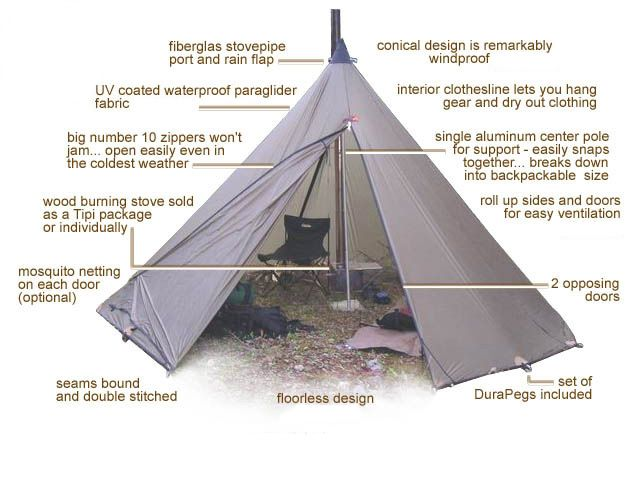 Kifaru lightweight tipi, designed for use with a portable woodstove.