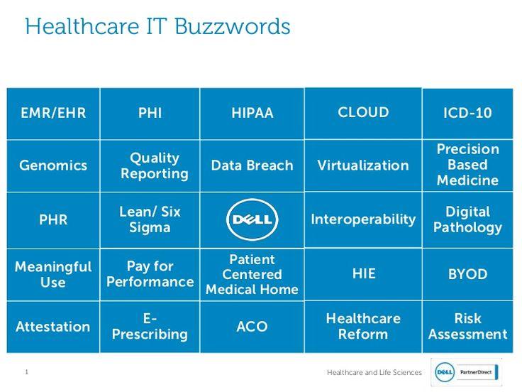 Healthcare IT BuzzwordsEMR/EHR          PHI          HIPAA            CLOUD…