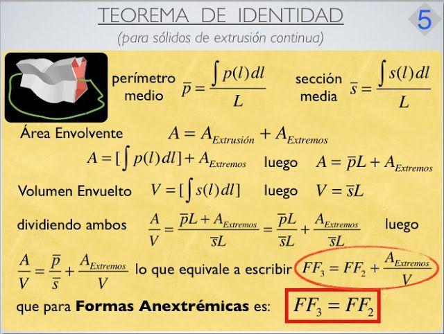 """IDENTIDAD DE FACTORES DE FORMA (CONTINUA) 3D y 2D: Teorema que alguien dijo """"de Troconius"""" que completa el de Pappus y Guldinus aplicado a las """"Formas Anextrémicas"""". Muchos problemas morfológico-energéticos pueden verse reducidos desde tres dimensiones del espacio a sólo dos (simplificación enorme). Se demuestra para el caso más general de volúmenes continuos generadosvariando las secciones… (Ver más ➦)…"""