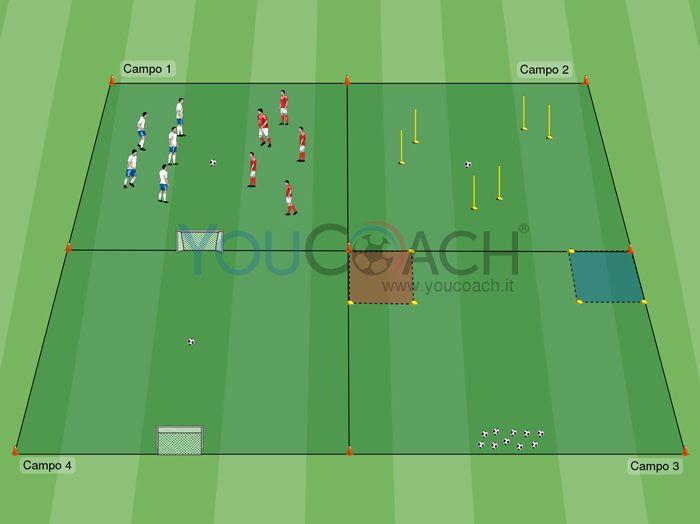 Avanzare nel terreno di gioco sfruttando l'ampiezza del campo è importante e questo semplice esercizio è il più adatto per migliorare il flusso di palla.