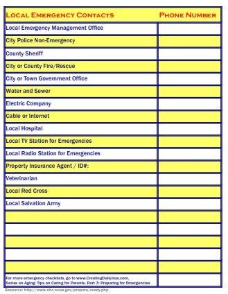 The 25+ best Emergency preparedness checklist ideas on Pinterest - creating checklist