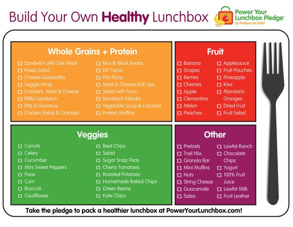 Your healthy lunch packing cheat sheet! #Bentology #PowerYourLunchbox #healthyeating #lunches #backtoschool