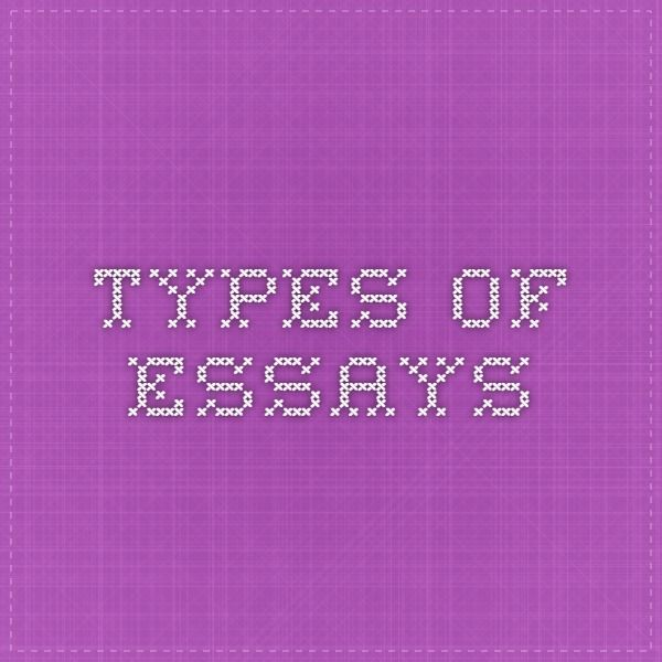 best types of essay ideas essay outline this resource provides tips for creating a thesis statement and examples of different types of thesis statements