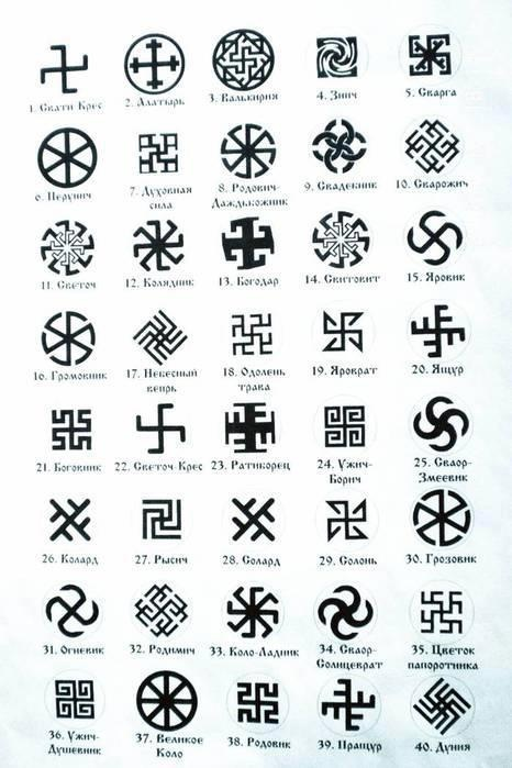 Slavic symbols Ancient symbols - I study symbology and find it fascinating.