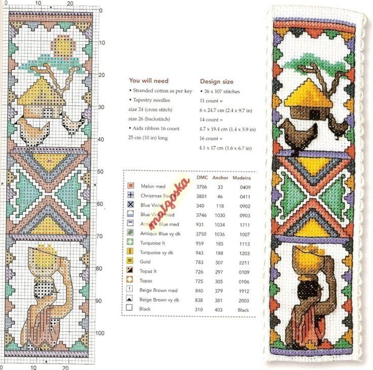 Meer Dan 1000 Afbeeldingen Over Africa Op Pinterest